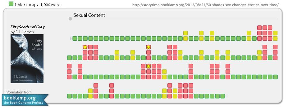 grafico 1 internet darknet